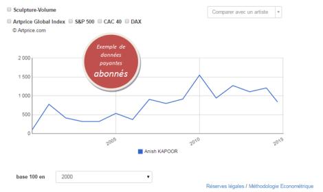 KAPOOR Indice des prix